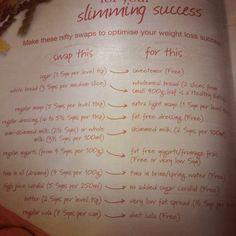 Slimming world tips
