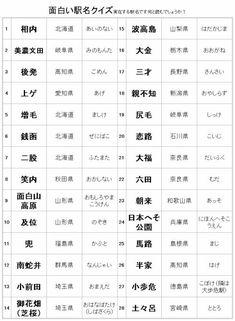面白い駅名クイズ Japanese Language, About Me Blog, Knowledge, Learning, Science, Studying, Teaching, Onderwijs, Facts
