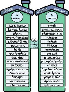 Kids Learning, Periodic Table, School, Graphic Organizers, Periodic Table Chart, Periotic Table