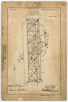 1906 - Wright Brothers patent for a flying machine.
