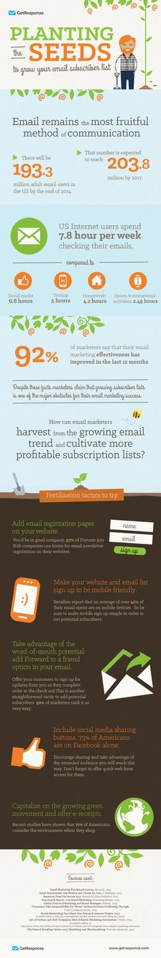 Find out how to build & grow your email list successfully. Creating your email list is a strong foundation for your online venture. Marketing Software, Email Marketing, Digital Marketing, Marketing Automation, Marketing Channel, Marketing Strategies, Inbound Marketing, Marketing Tools, Content Marketing