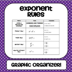 """The Best of Teacher Entrepreneurs: FREE MATH LESSON - """"Exponent Rules Graphic Organizer"""""""