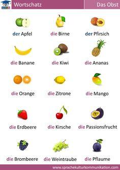 """Deutsch lernen: Wortschatz """"Das Obst"""""""