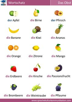Was willst du essen? Was isst du gern? Study German, Learn German, Learn English, German Grammar, German Words, German Language Learning, Language Study, Deutsch Language, Germany Language