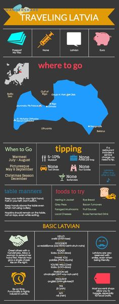 Latvia Travel Cheat Sheet; Sign up at www.wandershare.com for high-res images. Rīga in Rīga