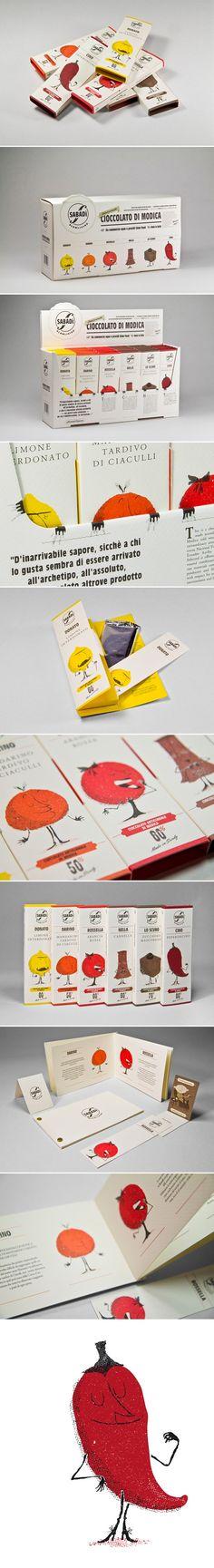 Dans le monde innovant des packagings ces derniers for Idee produit innovant