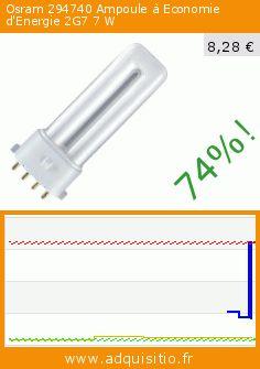 Osram 294740 Ampoule à Economie d'Energie 2G7 7 W (Cuisine). Réduction de 74%! Prix actuel 8,28 €, l'ancien prix était de 32,23 €. https://www.adquisitio.fr/osram/2g7-dulux-se-7w-827-4