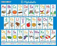 Spanish El Alphabeto                                                       …                                                                                                                                                     More