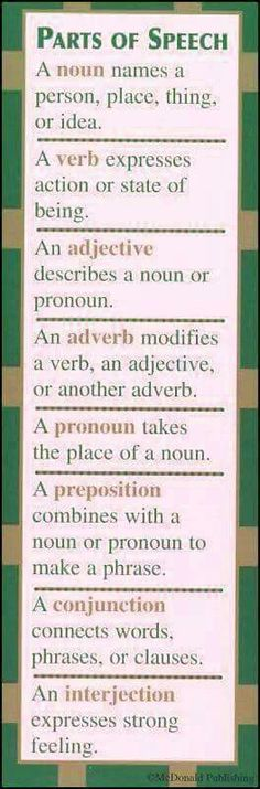 Parts of Speech Punctuation Bookmark Parts of Spee Grammar Rules, Grammar Lessons, Grammar Posters, English Writing, Teaching English, English Vocabulary, English Grammar, English Language Arts, Basic Grammar