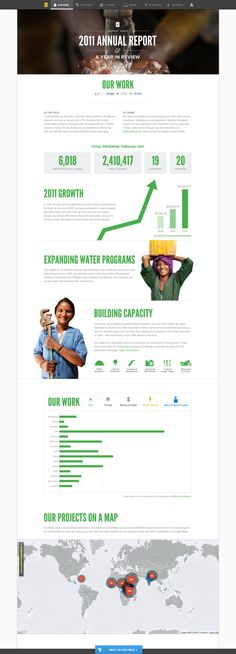 "Annual report from Charity Water ""infographed"" on web and available as full report"