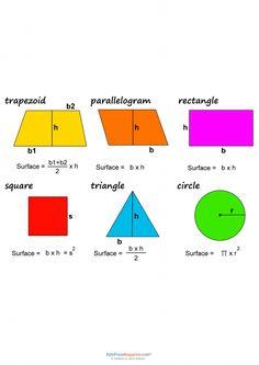 Surface Area Formulas Cheat Sheet