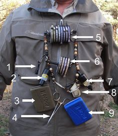 Colorado Fly Fishing Reports: Pimp Your Lanyard