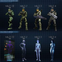 Evolution of Master Chief and Cortana