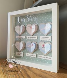 Personalised map heart frame, our story, anniversary gift, special moments