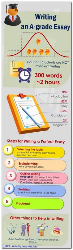 introduction about education essay, good english writing skills