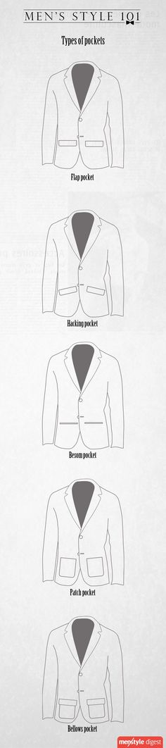 How to identify the pockets on your jackets