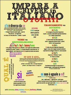 L'itagliano, se non lo sai sallo!  #itagliano #sallo via @giornalettismo
