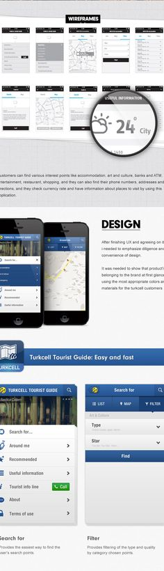 Turkcell Tourist Guide App by Serhat Ozirik, via Behance