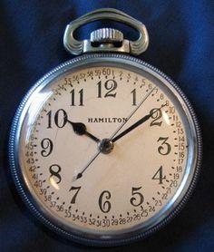 Social media time management tools http://www.beproductivemanagetime.com