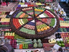Retail VM | Produce Display | Supermarket Design | Supermarket in Holland