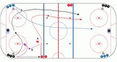 CoachThem Ice Hockey Drill of the Week - 2 Way, 2 vs 1