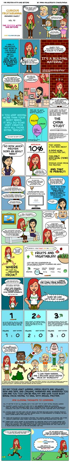 Curious Fruitarianna Vol. 10 – The Protein Myth and Beyond