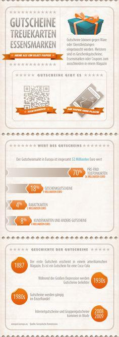 Infografik: Gutscheine europaweit einlösen