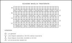 http://www.knitlab.org/tutorial-maglia/maglia-traforata/