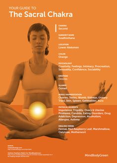 A Guide To Balancing The Sacral Chakra, Your Center For Creativity (Infographic)
