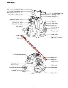 automatic needle threader instructions