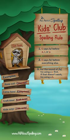 Ever wondered when to use C and when to use K to spell the initial sound of /k/? Follow the kids' club rule! (Free lesson plan from All About Reading included.)