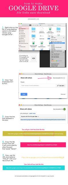 how to make a google