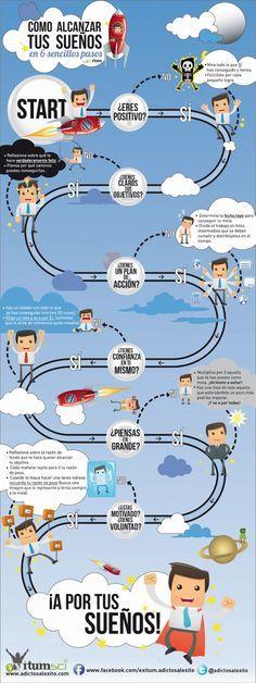 Pasos para alcanzar tus sueños (scheduled via http://www.tailwindapp.com?utm_source=pinterest&utm_medium=twpin&utm_content=post2767477&utm_campaign=scheduler_attribution)