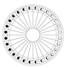 Lunar Phenolgy Wheel - Plain