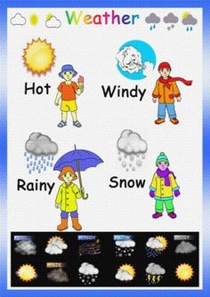 Preschool Seasons Weather Clothing on Rain Cloud Science Experiment