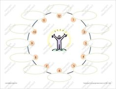 Circle Around - Templates