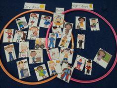 Chalk Talk: A Kindergarten Blog: thinking maps