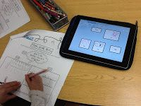 Guided Writing with a brainstorming app!