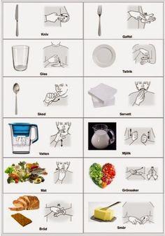 Tecken som stöd: Pektavla mat basic