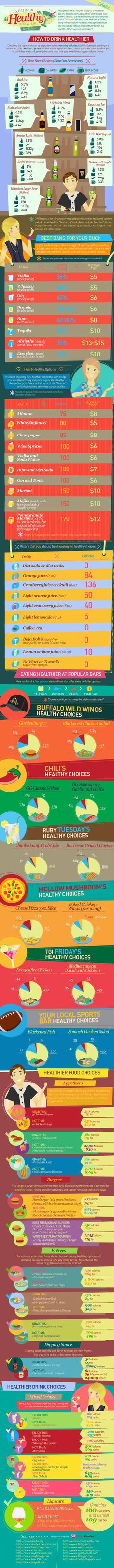 This post is about alternative healthy eating while you dine out.