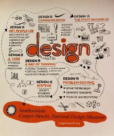 cooper.hewitt.design