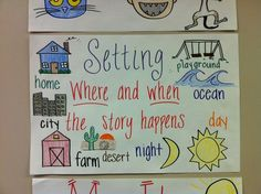 Cute story elements anchor charts