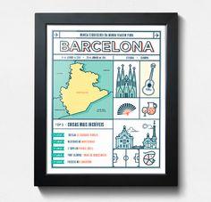 Quadro de Viagem | Barcelona