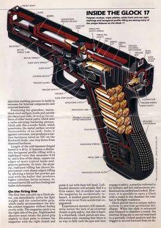 Inside the Glock 17.