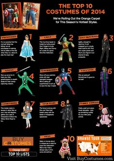 Top 10 #Halloween #Costumes of 2014 from @buycostumes #OrangeTuesday #ad