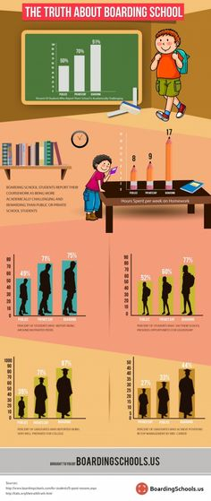 The-Benefits-of-Boarding-School-Infographic