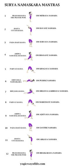 Sun Salutation Mantras Series of 12 Poses for your morning Yoga session Sun Salutation Surya Namaskara Ashtanga Yoga, Yoga Bewegungen, Yoga Moves, Yoga Flow, Yin Yoga, Vinyasa Yoga, Patanjali Yoga, Iyengar Yoga, Yoga Workouts