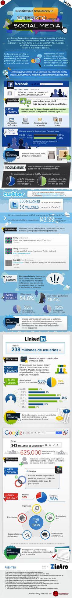 Argumentos y motivos de por los que debes de estar en las redes sociales.