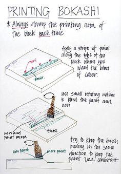 : : Laura Boswell - Printmaker - Basic rules for Japanese Woodblock Printing : : Japanese Woodcut, Japanese Art, Lino Art, Bokashi, Linoprint, Handmade Books, Linocut Prints, Woodblock Print, Letterpress