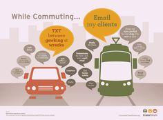 """Képtalálat a következőre: """"transportation modes infographics"""""""